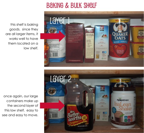 Baking & bulk foods shelf:  www.makeoversandmotherhood.com