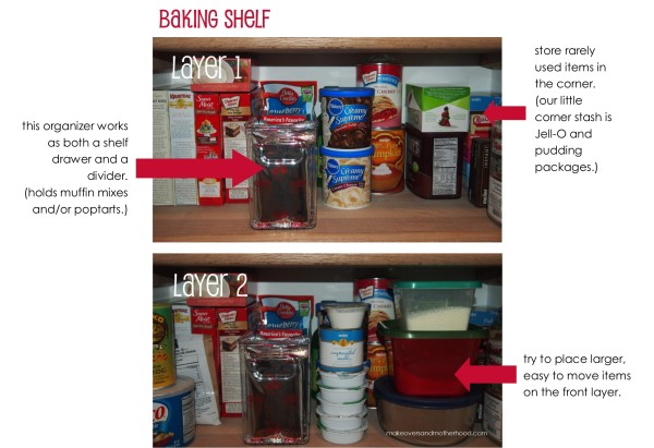 Baking shelf:  www.makeoversandmotherhood.com