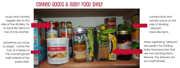 Canned items & baby food shelf:  www.makeoversandmotherhood.com