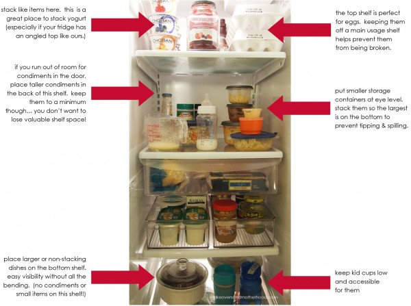 Refrigerator --shevles;  www.makeoversandmotherhood.com