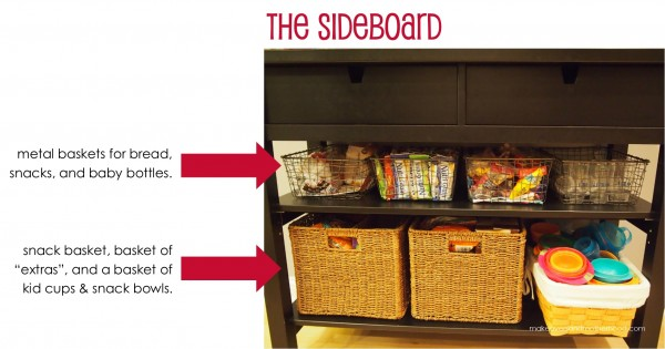 Sideboard;  www.makeoversandmotherhood.com
