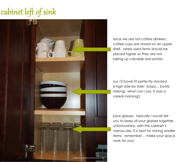 Cabinet to the left of the sink;  www.makeoversandmotherhood.com