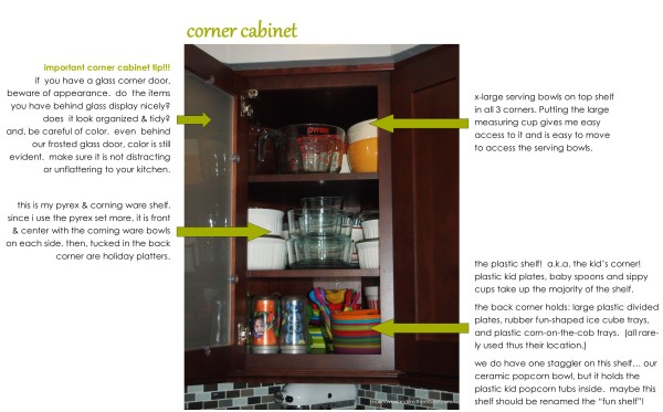 Corner cabinet;  www.makeoversandmotherhood.com